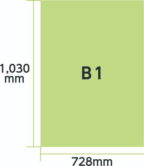 ポスター規格B1