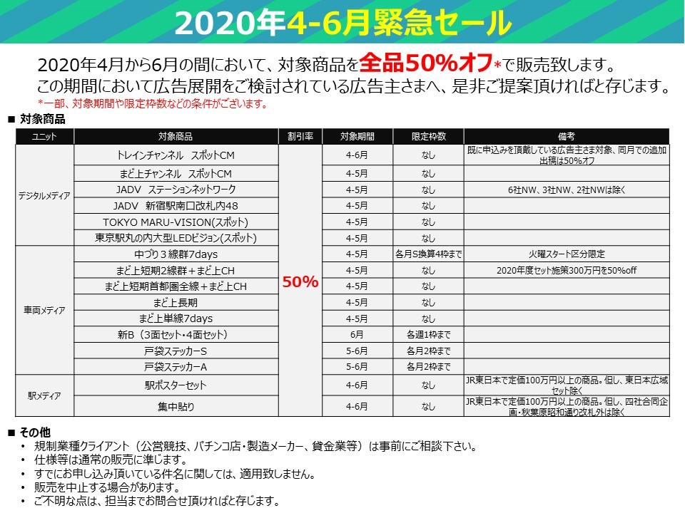 2020年4-6月緊急セール