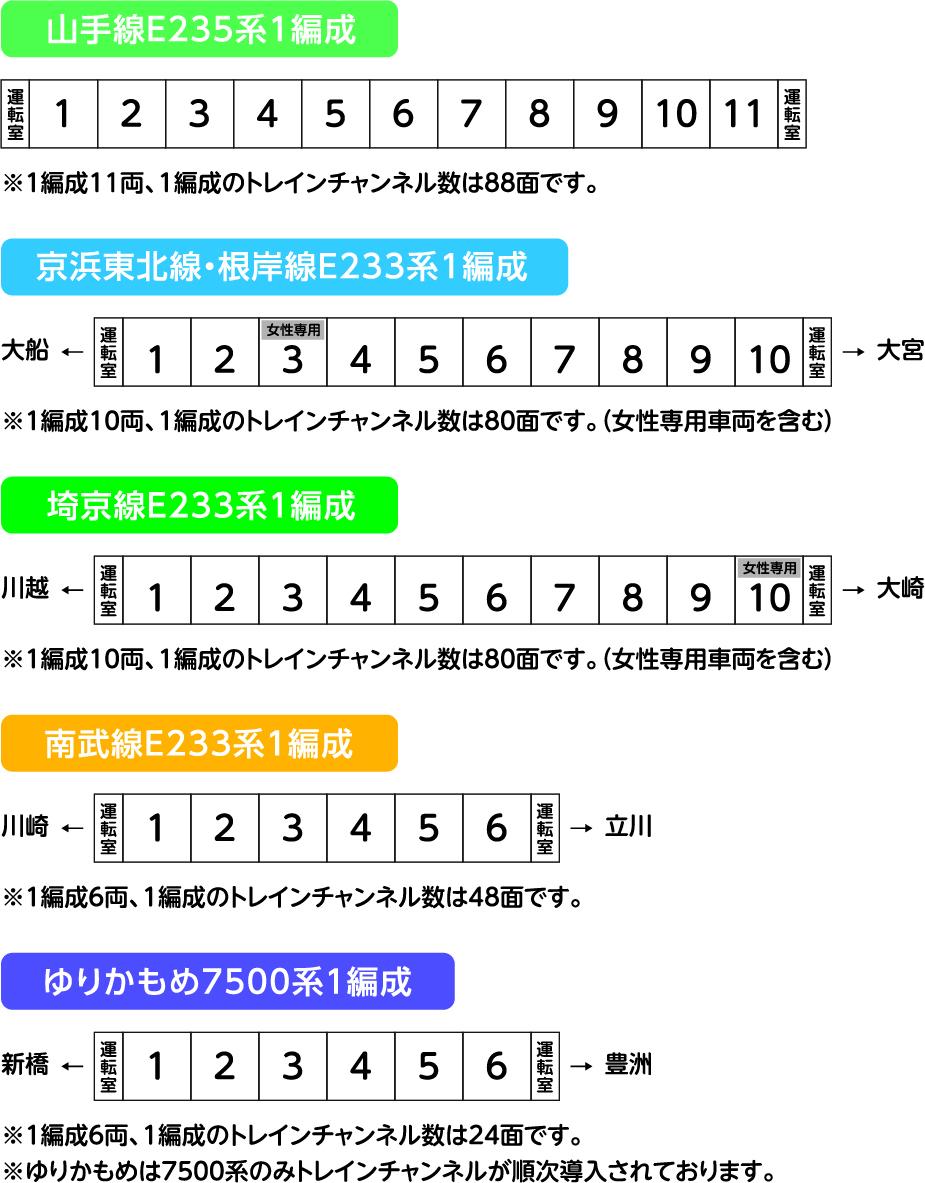 DS_trainchannel_ichi01