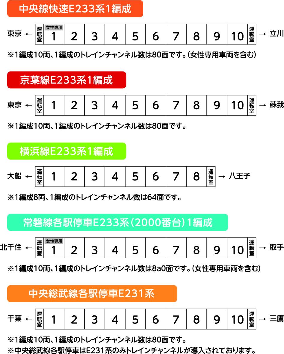 DS_trainchannel_ichi02